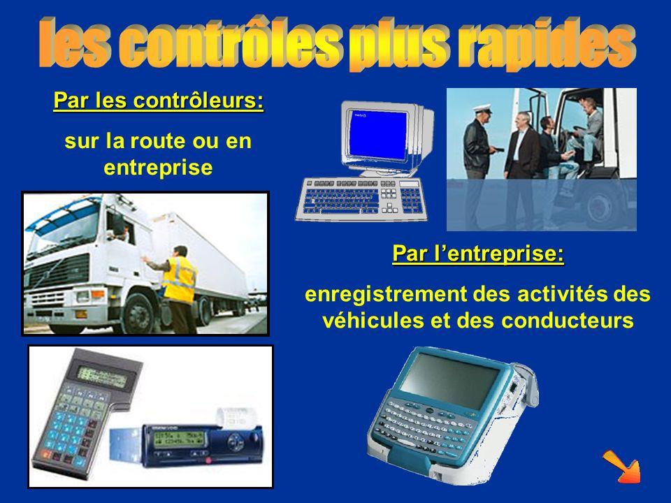 Par les contrôleurs: sur la route ou en entreprise Par lentreprise: enregistrement des activités des véhicules et des conducteurs