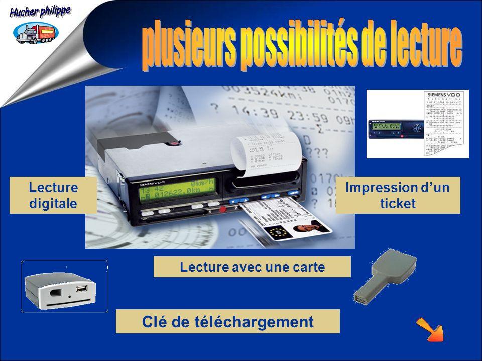 Lecture digitale Lecture avec une carte Impression dun ticket Clé de téléchargement
