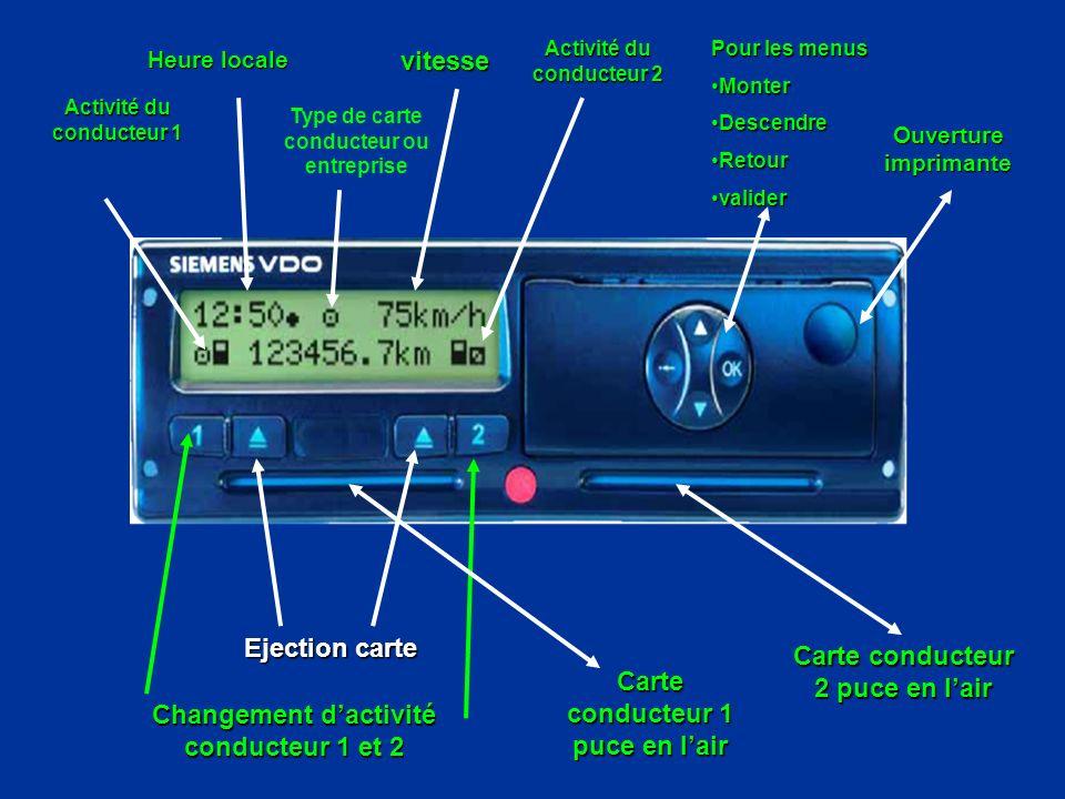 Heure locale Activité du conducteur 1 Activité du conducteur 2 Type de carte conducteur ou entreprise vitesse Changement dactivité conducteur 1 et 2 E