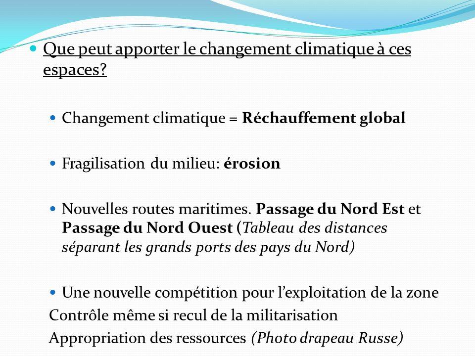 Que peut apporter le changement climatique à ces espaces? Changement climatique = Réchauffement global Fragilisation du milieu: érosion Nouvelles rout