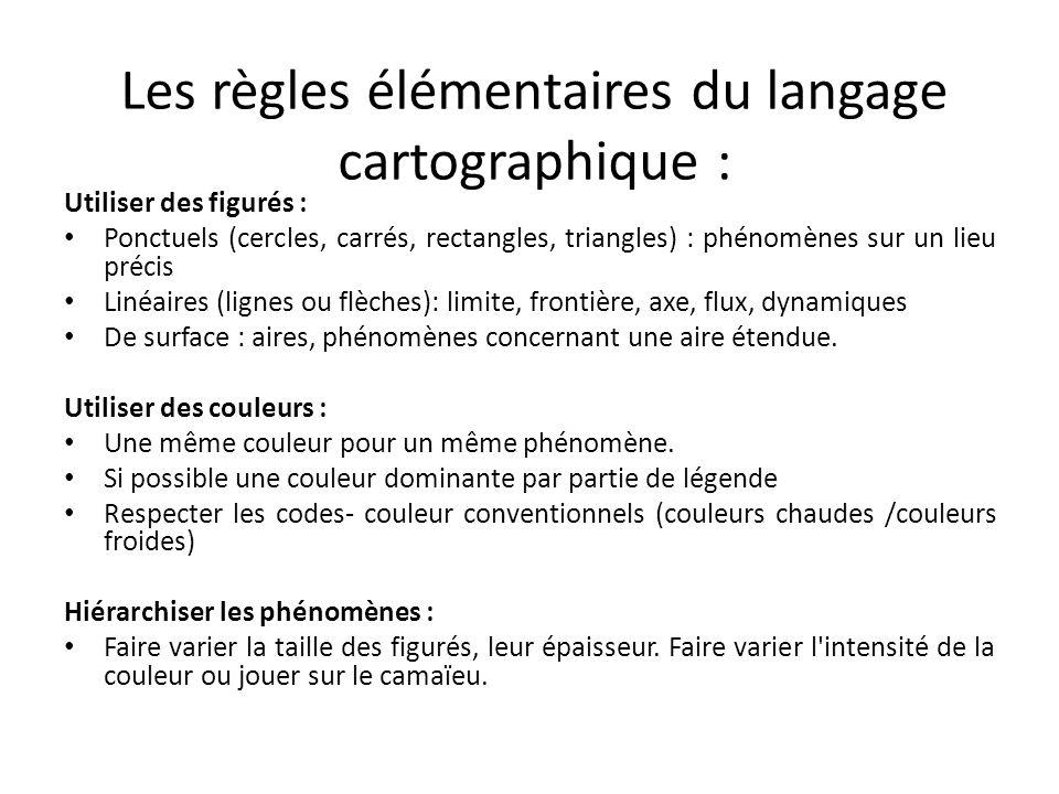 Les règles élémentaires du langage cartographique : Utiliser des figurés : Ponctuels (cercles, carrés, rectangles, triangles) : phénomènes sur un lieu