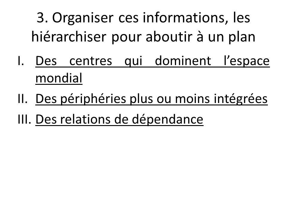3. Organiser ces informations, les hiérarchiser pour aboutir à un plan I.Des centres qui dominent lespace mondial II.Des périphéries plus ou moins int