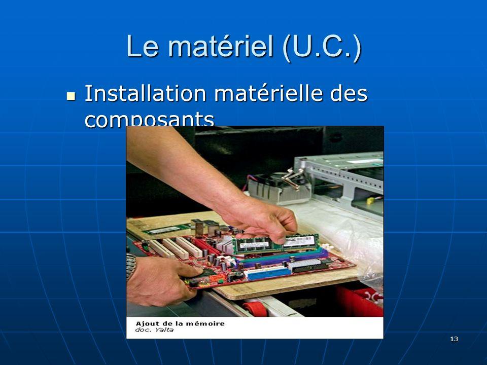 13 Le matériel (U.C.) Installation matérielle des composants Installation matérielle des composants
