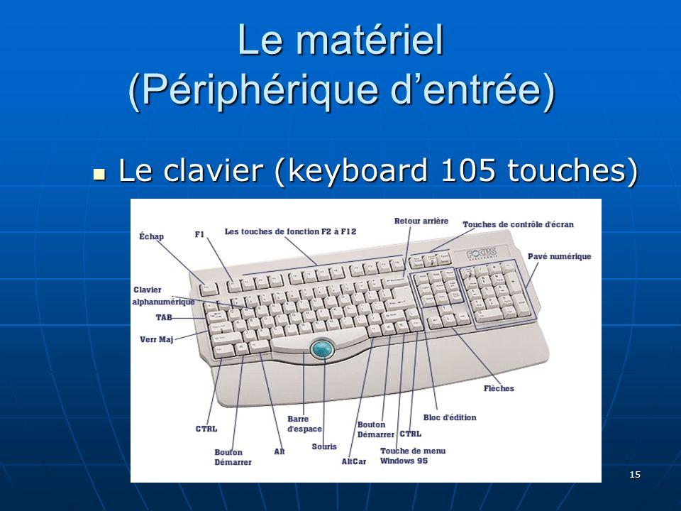 15 Le matériel (Périphérique dentrée) Le clavier (keyboard 105 touches) Le clavier (keyboard 105 touches)