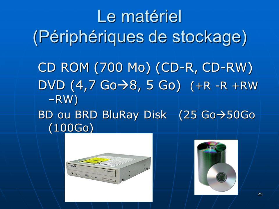 25 Le matériel (Périphériques de stockage) CD ROM (700 Mo) (CD-R, CD-RW) DVD (4,7 Go 8, 5 Go) (+R -R +RW –RW) BD ou BRD BluRay Disk (25 Go 50Go (100Go