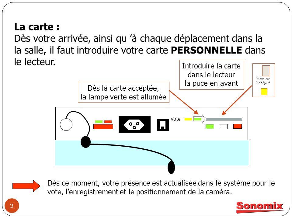 3 Vote La carte : Dès votre arrivée, ainsi qu à chaque déplacement dans la la salle, il faut introduire votre carte PERSONNELLE dans le lecteur. Dès c