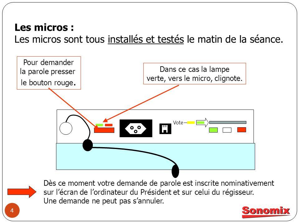 4 Les micros : Les micros sont tous installés et testés le matin de la séance. Vote Dès ce moment votre demande de parole est inscrite nominativement