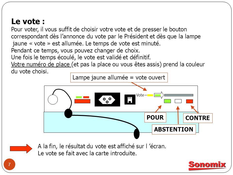 7 POUR Vote Le vote : Pour voter, il vous suffit de choisir votre vote et de presser le bouton correspondant dès lannonce du vote par le Président et