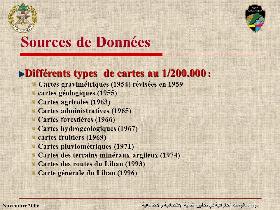 دور المعلومات الجغرافية في تحقيق التنمية الإقتصادية والإجتماعية Novembre 2006 Différents types de cartes au 1/200.000 : Cartes gravimétriques (1954) r
