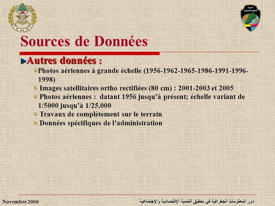دور المعلومات الجغرافية في تحقيق التنمية الإقتصادية والإجتماعية Novembre 2006 Autres données : Photos aériennes à grande échelle (1956-1962-1965-1986-