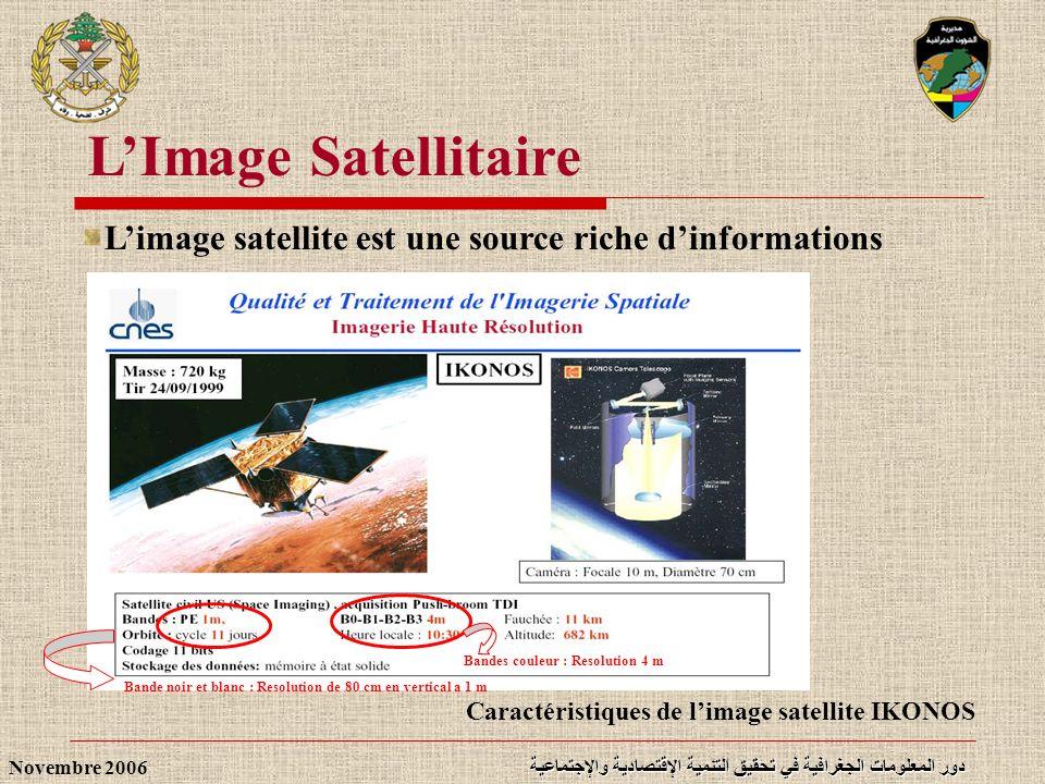 دور المعلومات الجغرافية في تحقيق التنمية الإقتصادية والإجتماعية Novembre 2006 LImage Satellitaire Caractéristiques de limage satellite IKONOS Bande no