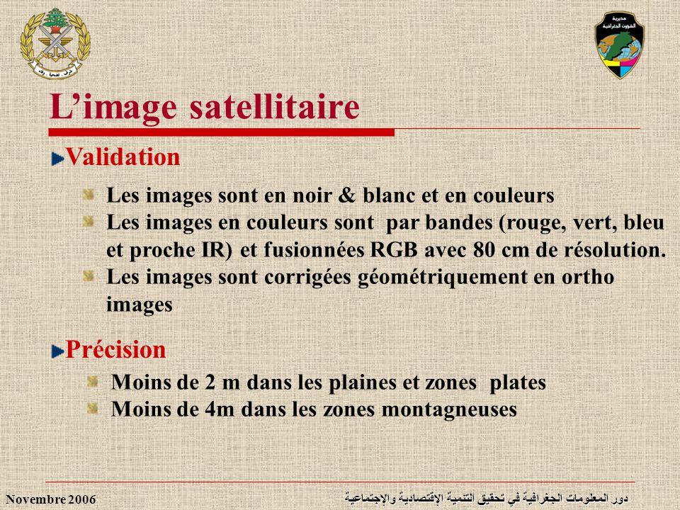 دور المعلومات الجغرافية في تحقيق التنمية الإقتصادية والإجتماعية Novembre 2006 Précision Moins de 2 m dans les plaines et zones plates Moins de 4m dans