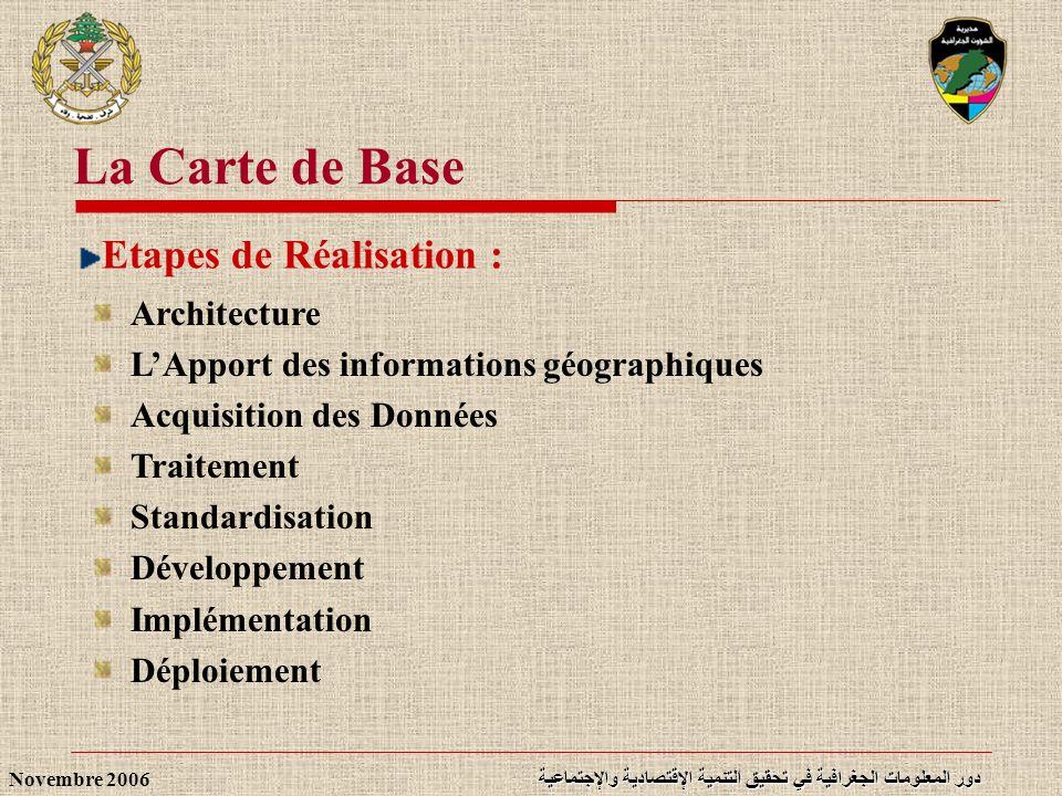 دور المعلومات الجغرافية في تحقيق التنمية الإقتصادية والإجتماعية Novembre 2006 Architecture LApport des informations géographiques Acquisition des Donn