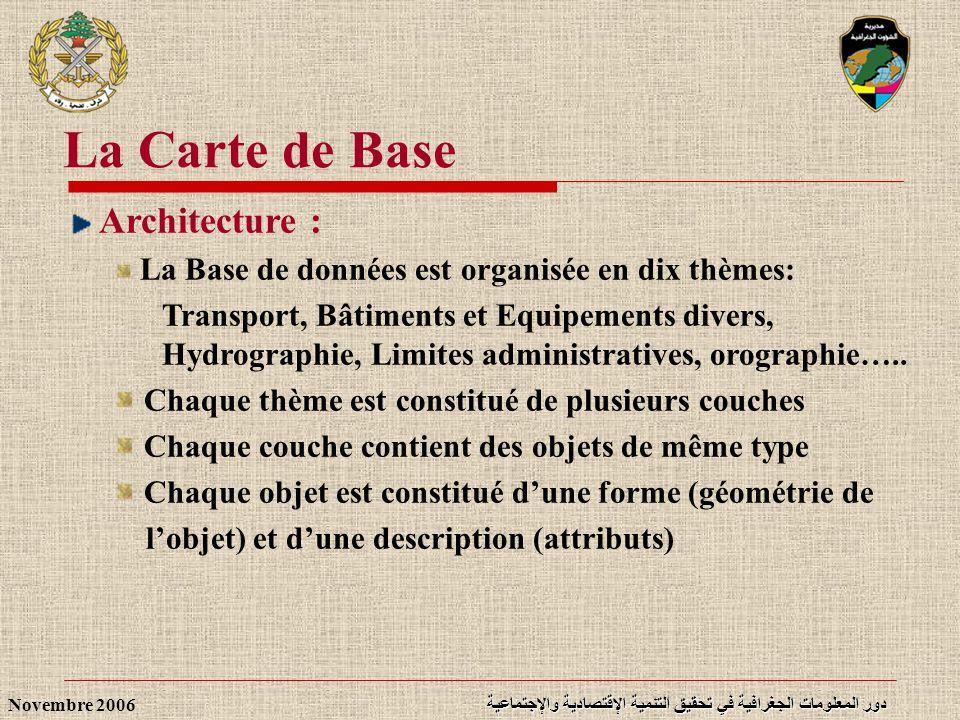 دور المعلومات الجغرافية في تحقيق التنمية الإقتصادية والإجتماعية Novembre 2006 Architecture : La Base de données est organisée en dix thèmes: Transport