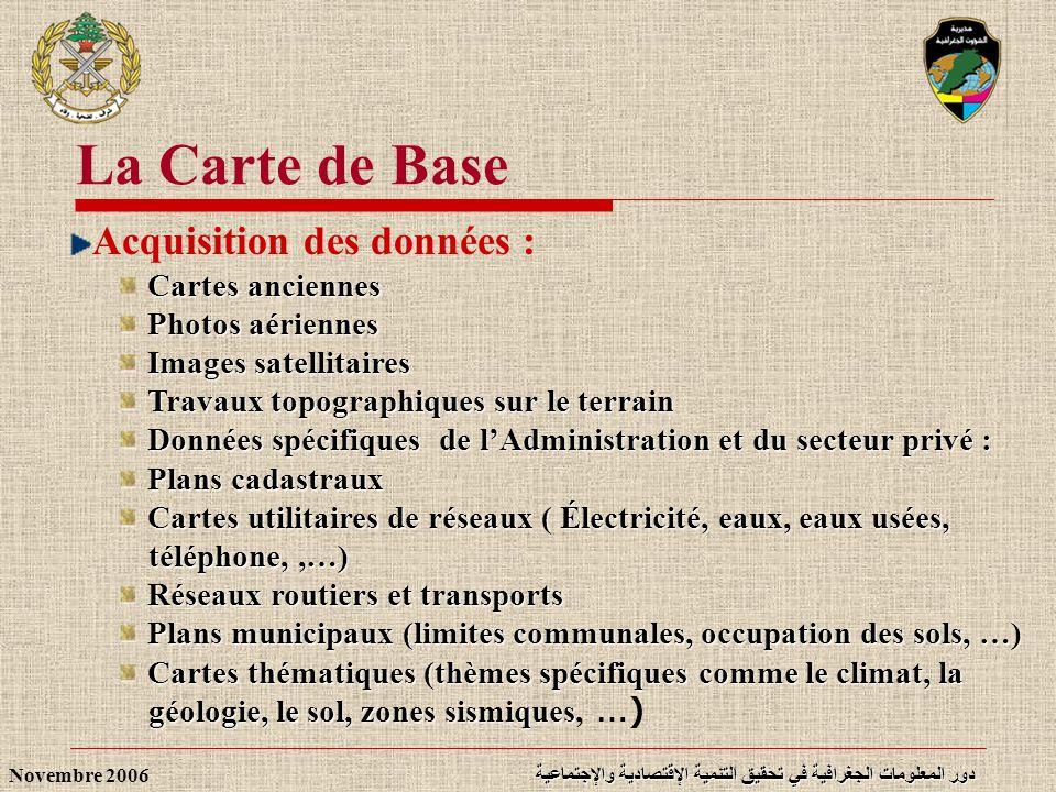 دور المعلومات الجغرافية في تحقيق التنمية الإقتصادية والإجتماعية Novembre 2006 Acquisition des données : Cartes anciennes Photos aériennes Photos aérie