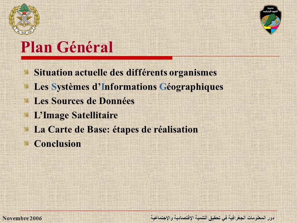 دور المعلومات الجغرافية في تحقيق التنمية الإقتصادية والإجتماعية Novembre 2006 Plan Général Situation actuelle des différents organismes Les Systèmes d
