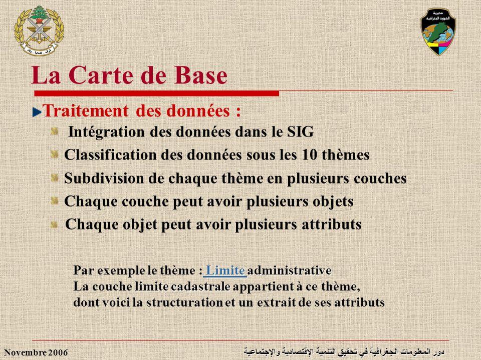 دور المعلومات الجغرافية في تحقيق التنمية الإقتصادية والإجتماعية Novembre 2006 Limite Limite administrative Par exemple le thème : Limite administrativ