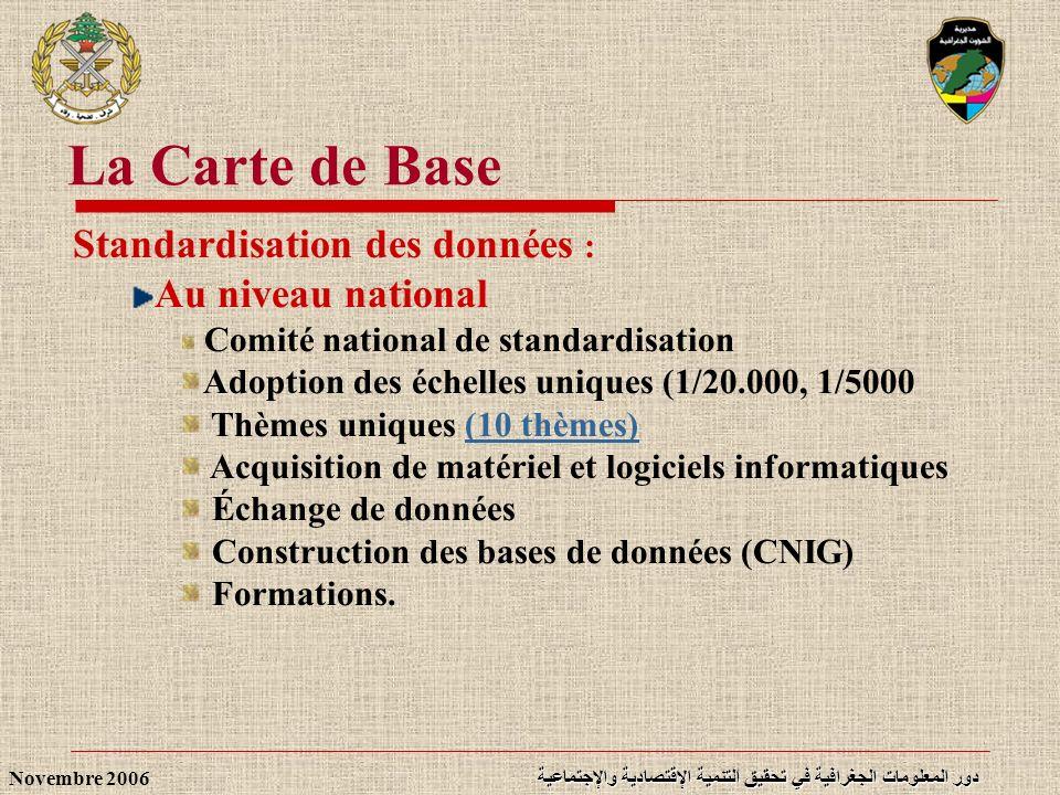 دور المعلومات الجغرافية في تحقيق التنمية الإقتصادية والإجتماعية Novembre 2006 Standardisation des données : Au niveau national Comité national de stan