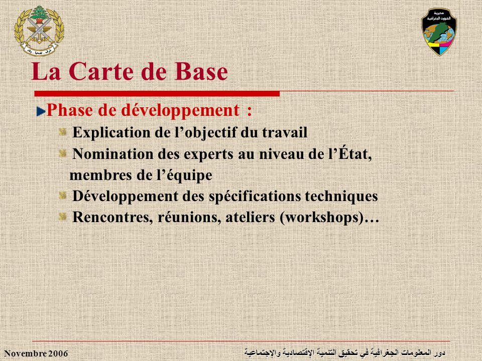 دور المعلومات الجغرافية في تحقيق التنمية الإقتصادية والإجتماعية Novembre 2006 Phase de développement : Explication de lobjectif du travail Nomination