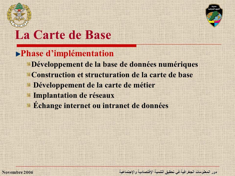 دور المعلومات الجغرافية في تحقيق التنمية الإقتصادية والإجتماعية Novembre 2006 Phase dimplémentation Développement de la base de données numériques Con
