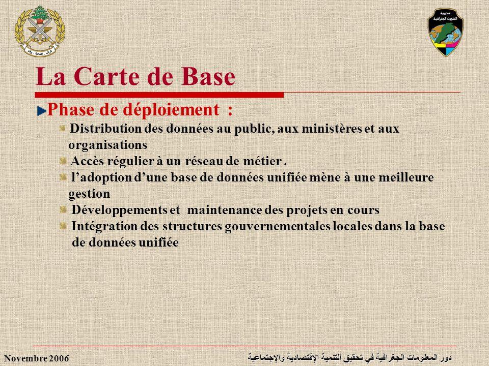 دور المعلومات الجغرافية في تحقيق التنمية الإقتصادية والإجتماعية Novembre 2006 Phase de déploiement : Distribution des données au public, aux ministère
