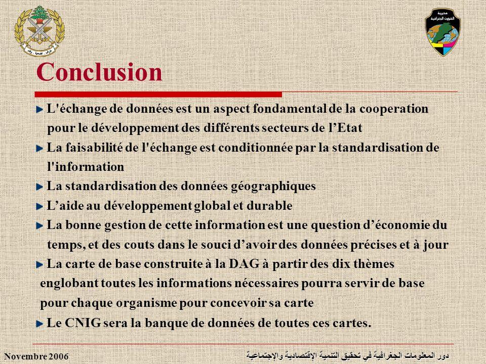 دور المعلومات الجغرافية في تحقيق التنمية الإقتصادية والإجتماعية Novembre 2006 L'échange de données est un aspect fondamental de la cooperation pour le