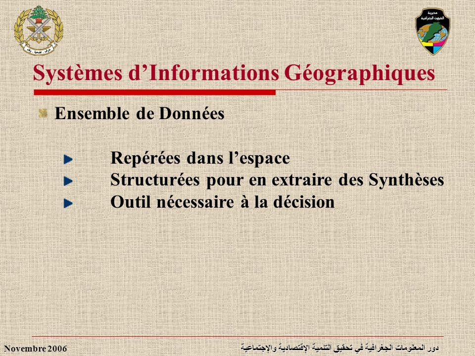 دور المعلومات الجغرافية في تحقيق التنمية الإقتصادية والإجتماعية Novembre 2006 Systèmes dInformations Géographiques Ensemble de Données Repérées dans l