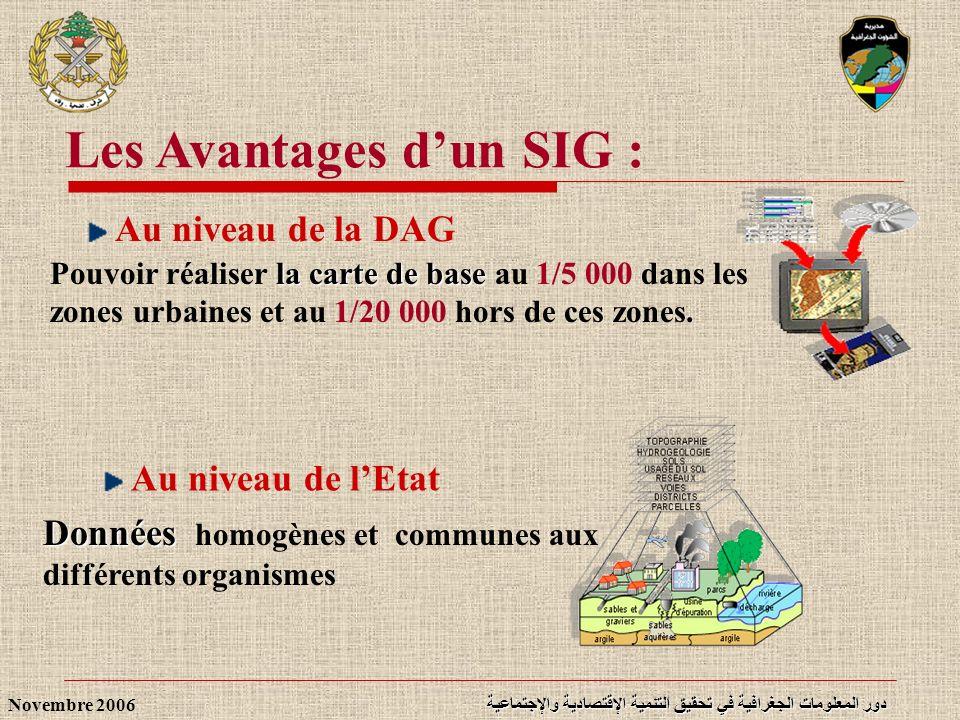 دور المعلومات الجغرافية في تحقيق التنمية الإقتصادية والإجتماعية Novembre 2006 la carte de base Pouvoir réaliser la carte de base au 1/5 000 dans les z