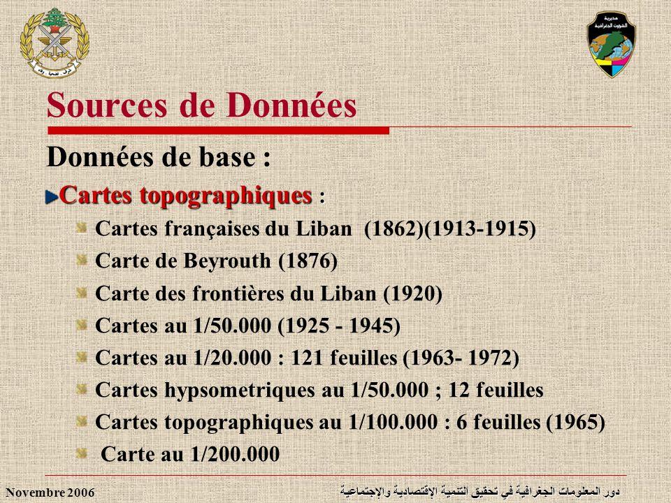 دور المعلومات الجغرافية في تحقيق التنمية الإقتصادية والإجتماعية Novembre 2006 Sources de Données Données de base : Cartes topographiques : Cartes fran