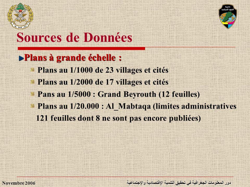 دور المعلومات الجغرافية في تحقيق التنمية الإقتصادية والإجتماعية Novembre 2006 Cartes thématiques : Ressources en sol 1/20.000 (IRA + FAO) Cartes géologiques 1/50.000 (DUBERTRET) Cartes forestières 1/50.000 (Plan vert 63/64/2004) Cartes doccupation des sols 1/50.000 (FAO for MOA) (1991/2004) Cartes de sols 1/50.000 (C NRS)( 2004) Sources de Données