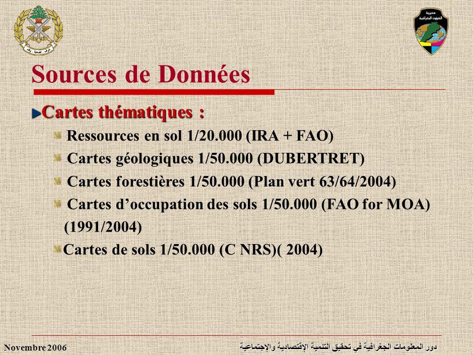 دور المعلومات الجغرافية في تحقيق التنمية الإقتصادية والإجتماعية Novembre 2006 Différents types de cartes au 1/200.000 : Cartes gravimétriques (1954) révisées en 1959 cartes géologiques (1955) Cartes agricoles (1963) Cartes administratives (1965) Cartes forestières (1966) Cartes hydrogéologiques (1967) cartes fruitiers (1969) Cartes pluviométriques (1971) Cartes des terrains minéraux-argileux (1974) Cartes des routes du Liban (1993) Carte générale du Liban (1996) Sources de Données