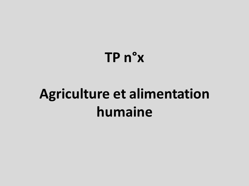 TP n°x : Objectifs Expliquer linégale répartition de production de biomasse à la surface du globe.