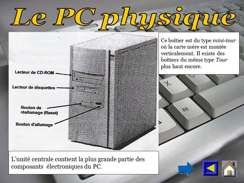 Lunité centrale contient la plus grande partie des composants électroniques du PC.