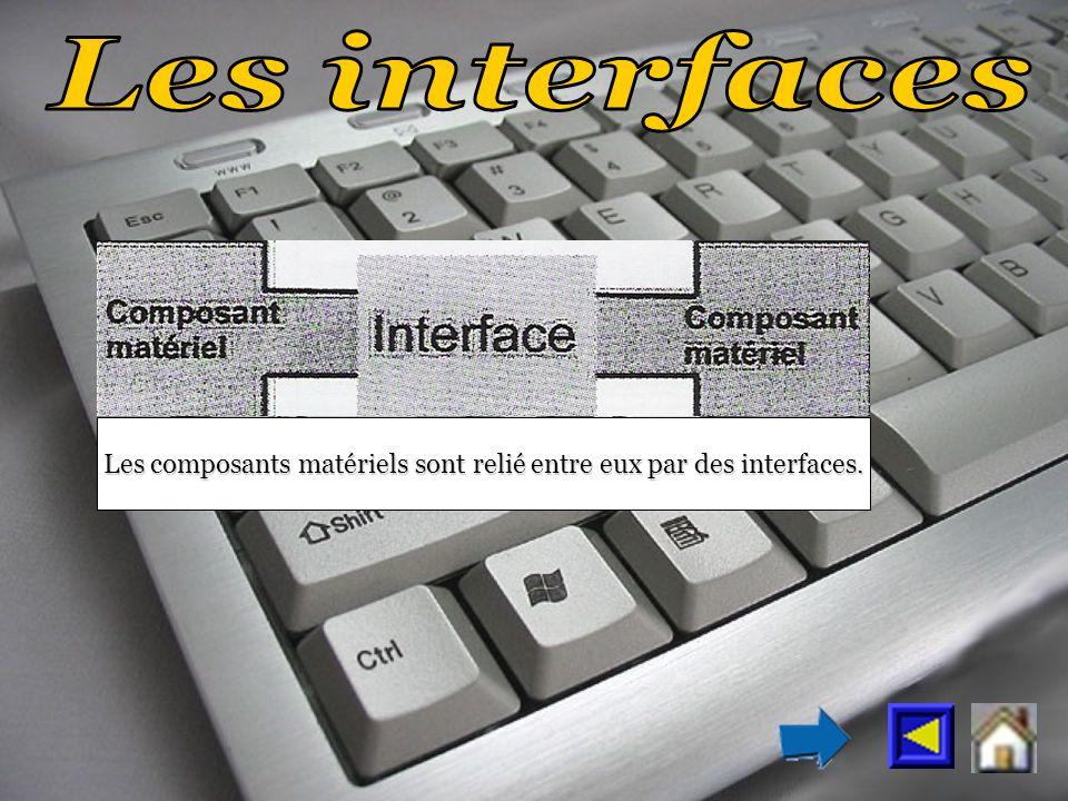 Les composants matériels sont relié entre eux par des interfaces.