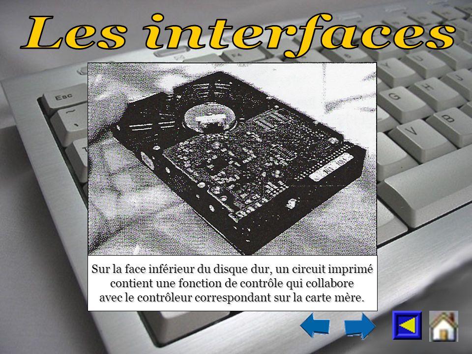 Sur la face inférieur du disque dur, un circuit imprimé contient une fonction de contrôle qui collabore avec le contrôleur correspondant sur la carte mère.