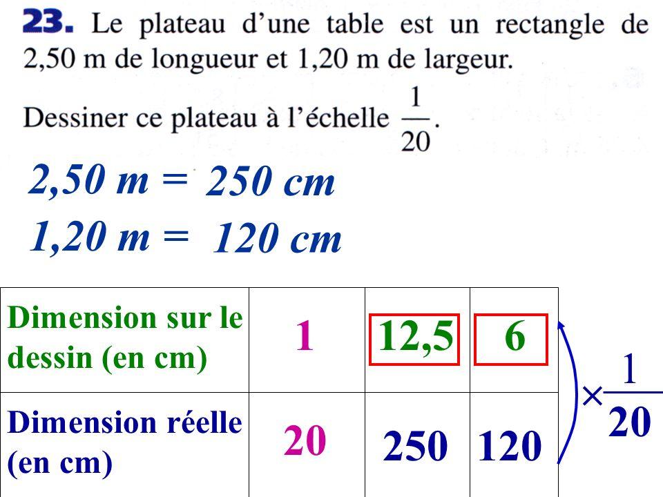 2,50 m = 250 cm 1,20 m = 120 cm Dimension réelle (en cm) Dimension sur le dessin (en cm) 250 12,5 120 6 1 20 1 20