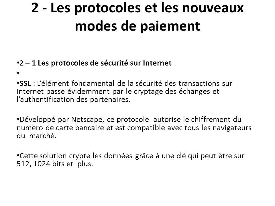 Le numéro de carte ne circule pas en clair, ce qui évite son piratage, mais le problème dune fraude nest pas complètement résolu, SSL est utilisé pour protéger le contenu des messages et non pour authentifier le client.