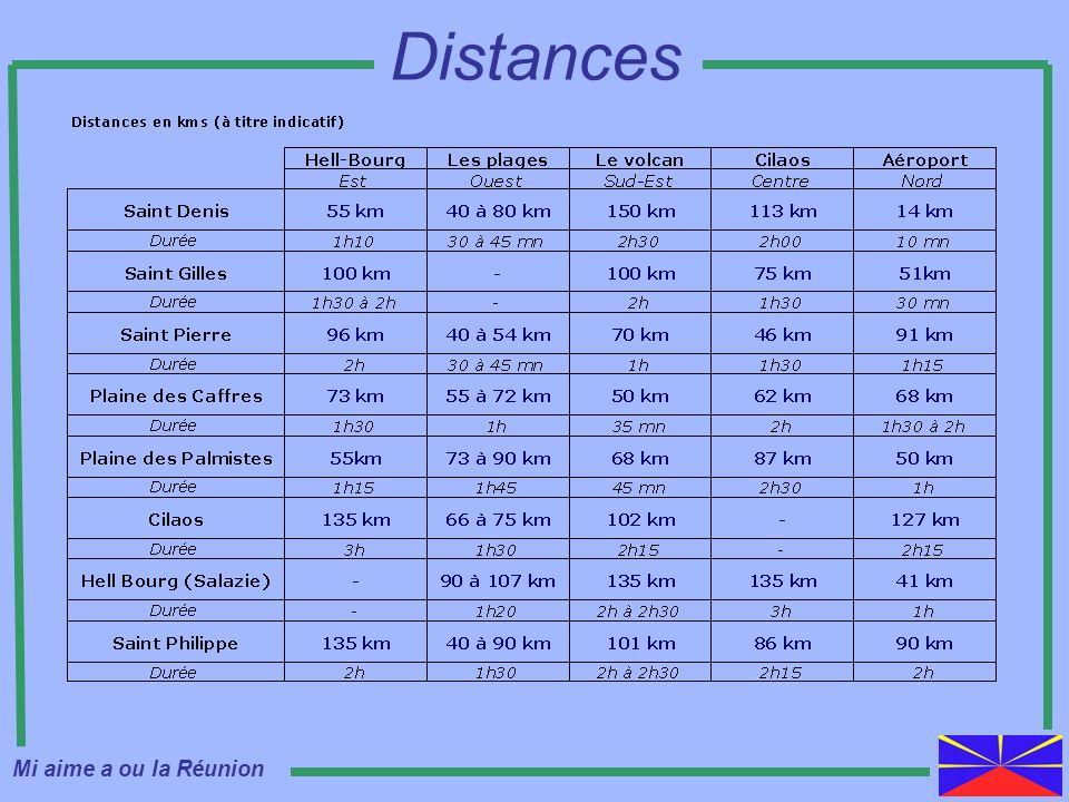Distances Mi aime a ou la Réunion
