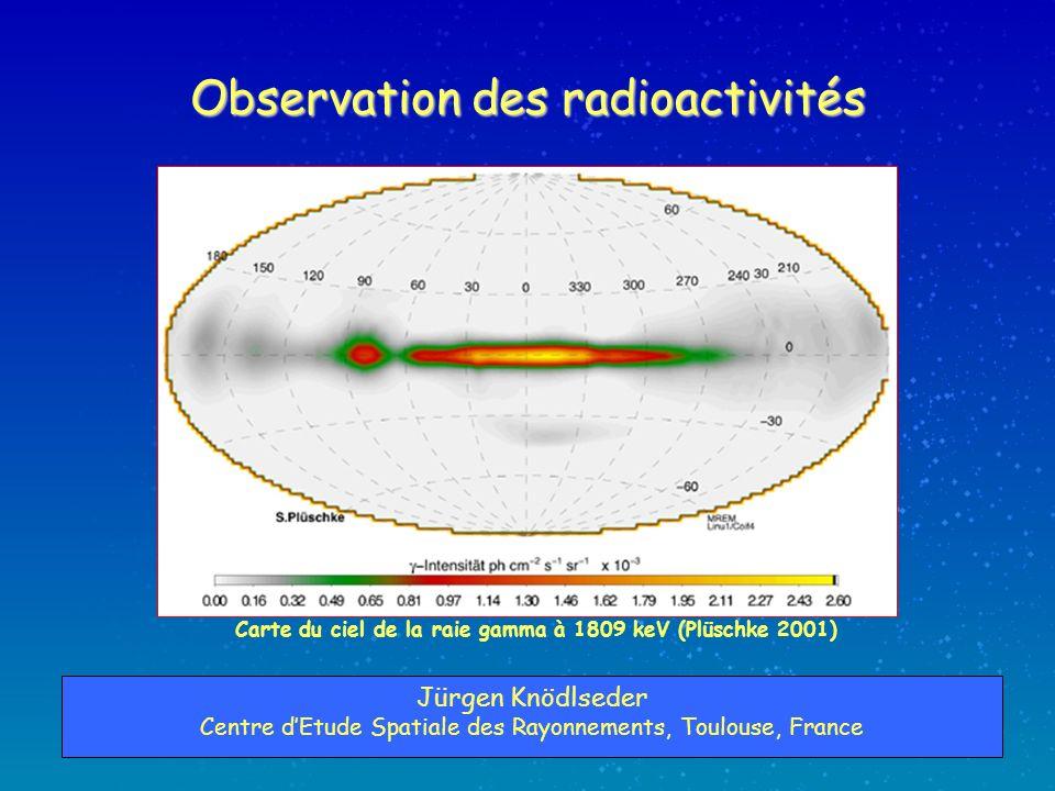 Observation des radioactivités Jürgen Knödlseder Centre dEtude Spatiale des Rayonnements, Toulouse, France Carte du ciel de la raie gamma à 1809 keV (Plüschke 2001)