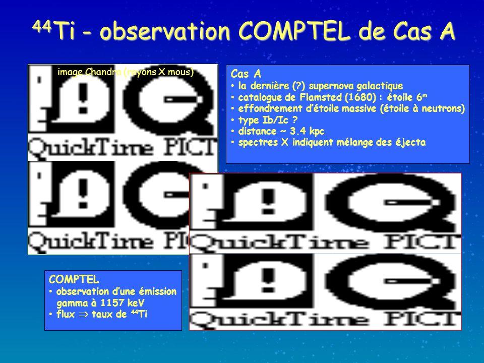 44 Ti - observation COMPTEL de Cas A Cas A la dernière ( ) supernova galactique catalogue de Flamsted (1680) : étoile 6 m effondrement détoile massive (étoile à neutrons) type Ib/Ic .