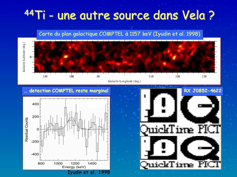 44 Ti - une autre source dans Vela ? Carte du plan galactique COMPTEL à 1157 keV (Iyudin et al. 1998) RX J0852-4622… detection COMPTEL reste marginal