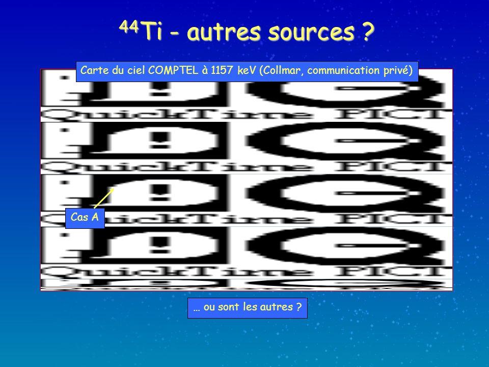 44 Ti - autres sources ? Carte du ciel COMPTEL à 1157 keV (Collmar, communication privé) Cas A … ou sont les autres ?