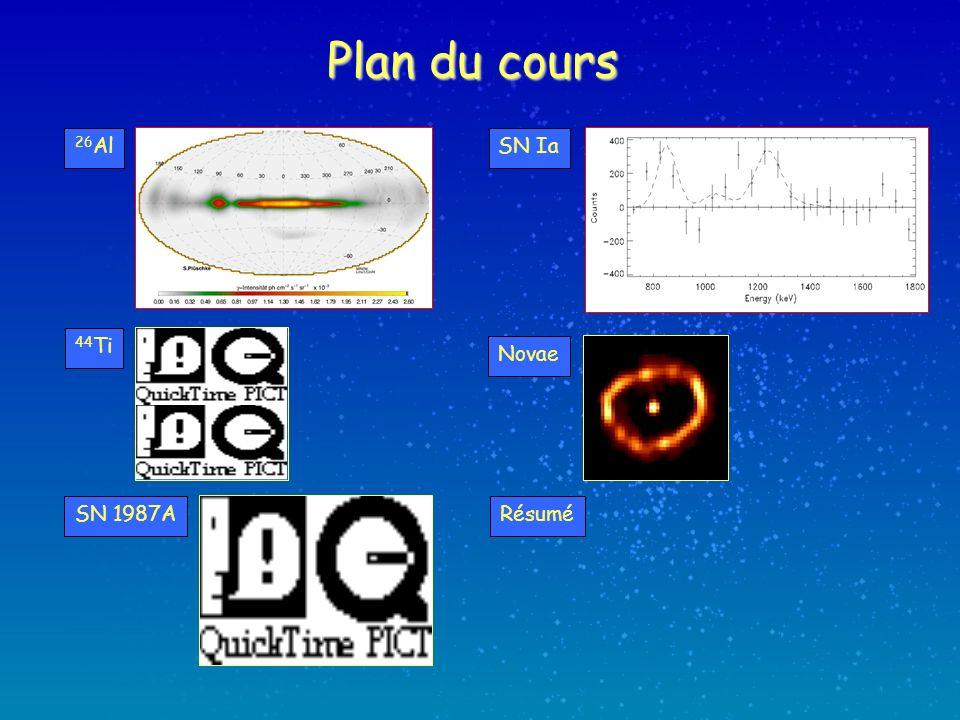 Plan du cours 26 Al 44 Ti SN 1987A SN Ia Novae Résumé