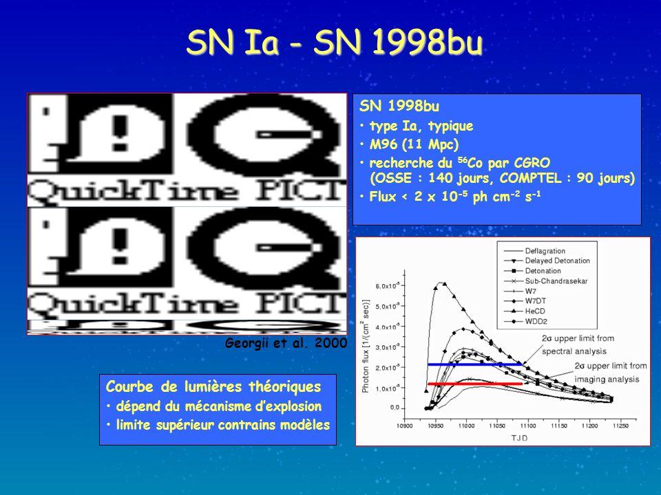 SN Ia - SN 1998bu SN 1998bu type Ia, typique M96 (11 Mpc) recherche du 56 Co par CGRO (OSSE : 140 jours, COMPTEL : 90 jours) Flux < 2 x 10 -5 ph cm -2 s -1 Courbe de lumières théoriques dépend du mécanisme dexplosion limite supérieur contrains modèles Georgii et al.