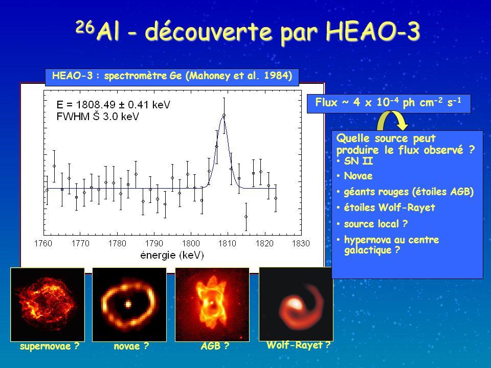 26 Al - découverte par HEAO-3 HEAO-3 : spectromètre Ge (Mahoney et al. 1984) Flux ~ 4 x 10 -4 ph cm -2 s -1 supernovae ?novae ? Wolf-Rayet ? AGB ? Que
