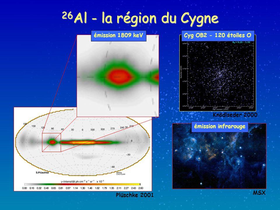 26 Al - la région du Cygne Plüschke 2001 MSX Knödlseder 2000 Cyg OB2 - 120 étoiles Oémission 1809 keV émission infrarouge