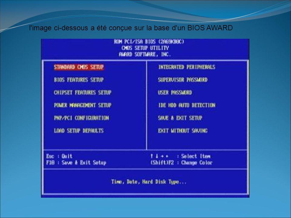 l image ci-dessous a été conçue sur la base d un BIOS AWARD