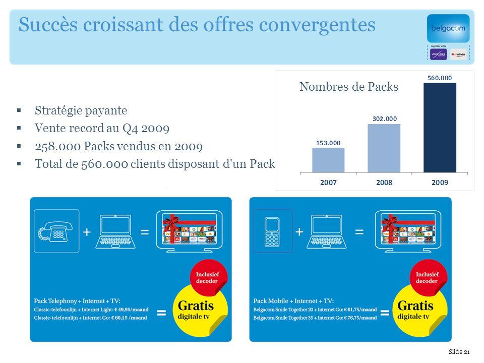 Slide 21 Succès croissant des offres convergentes Stratégie payante Vente record au Q4 2009 258.000 Packs vendus en 2009 Total de 560.000 clients disposant d un Pack Nombres de Packs