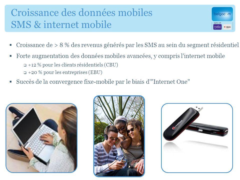 Croissance de > 8 % des revenus générés par les SMS au sein du segment résidentiel Forte augmentation des données mobiles avancées, y compris l internet mobile +12 % pour les clients résidentiels (CBU) +20 % pour les entreprises (EBU) Succès de la convergence fixe-mobile par le biais d Internet One Croissance des données mobiles SMS & internet mobile