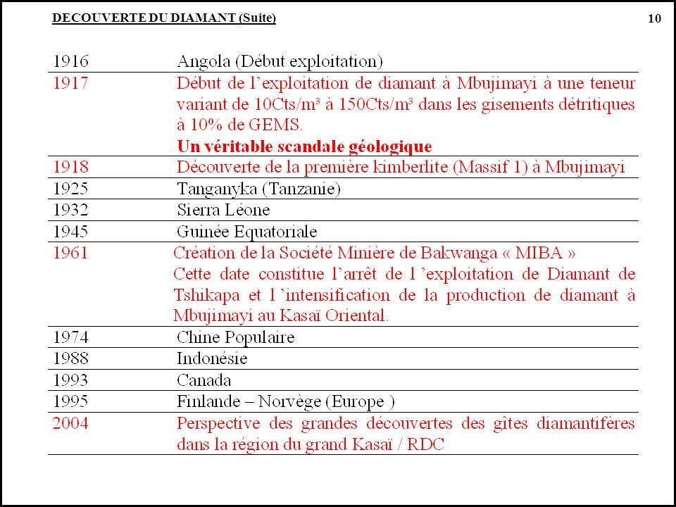 DECOUVERTE DU DIAMANT (Suite) 10